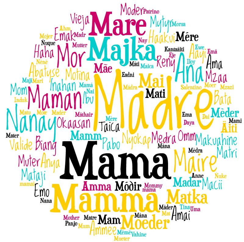 El Conde. fr: La fête des mères dans le monde