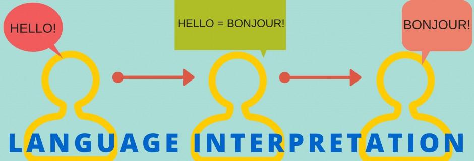 Language Skills – Interpretation
